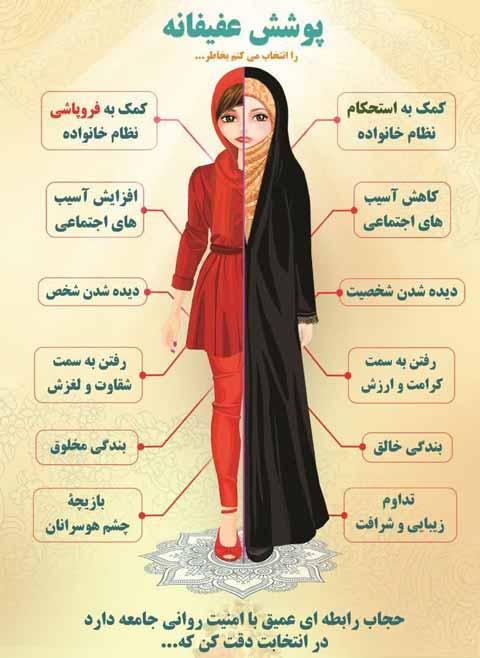 عکس, پاسخ سوال مهم ترین فایده حجاب برای دانش آموزان