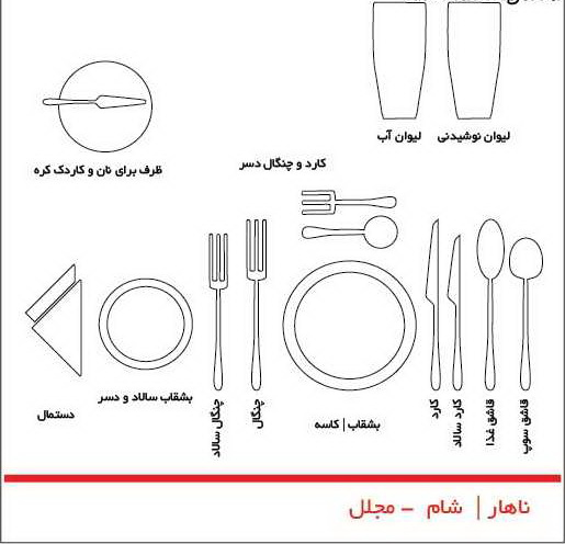 عکس, روش چیدن میز غذا برای مهمانان خاص و رسمی طبق استانداردها